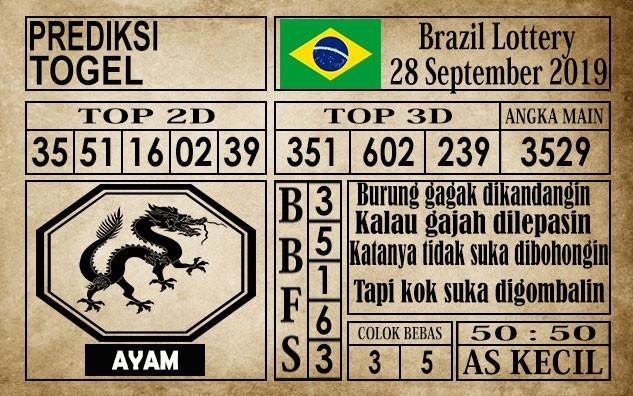 Prediksi Brazil Lottery 28 September 2019