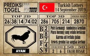 Prediksi Turkish Lottery 14 September 2019