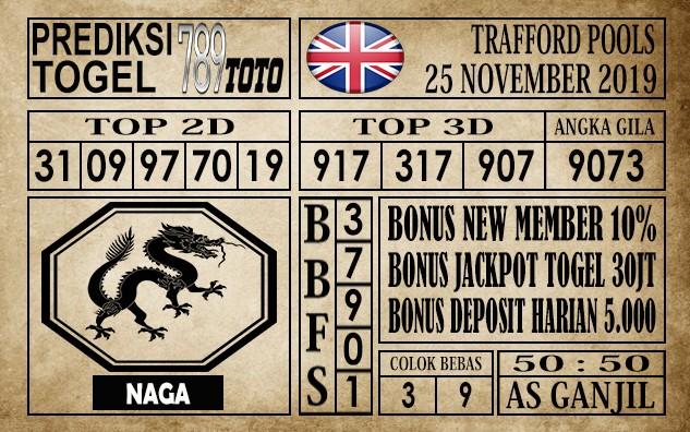 Prediksi Trafford Pools 25 November 2019