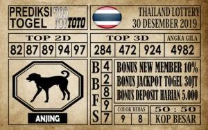 Prediksi Thailand Lottery Hari Ini
