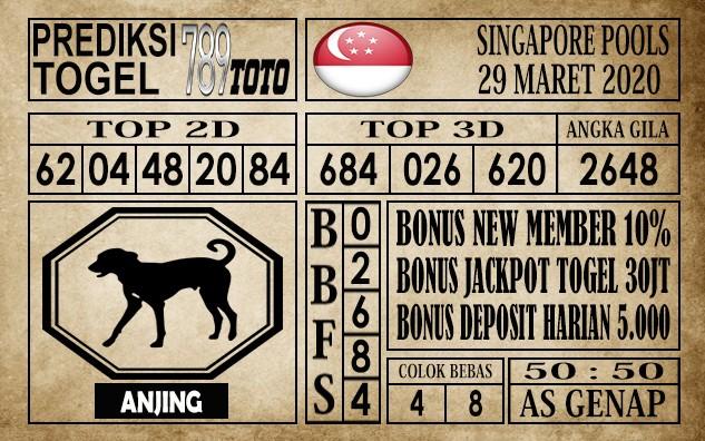Prediksi Singapore Pools 29 Maret 2020