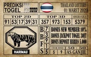 prediksi thailand Lottery