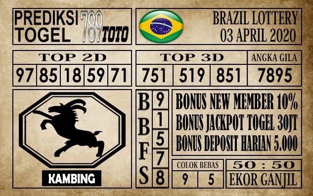 Prediksi Brazil Lottery 03 April 2020