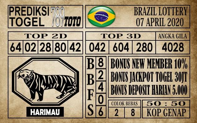 Prediksi Brazil lottery 07 April 2020