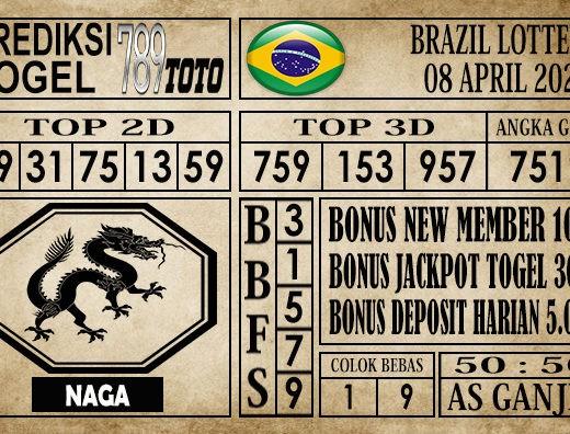 Prediksi Brazil lottery 08 April 2020