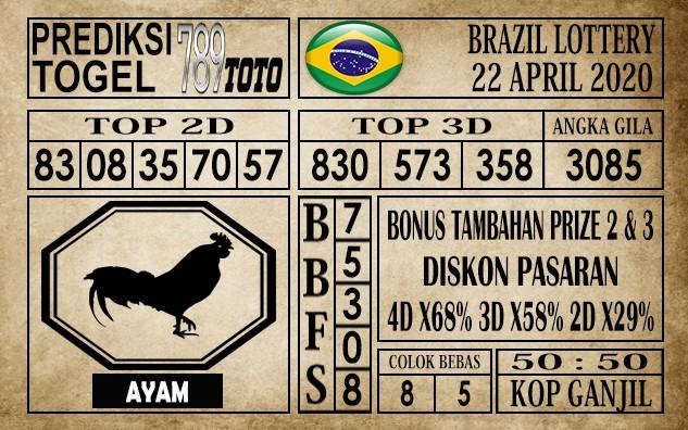 Prediksi Brazil lotetry 22 April 2020