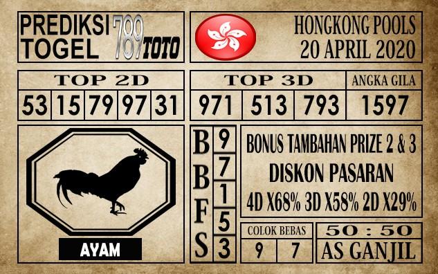 Prediksi Hongkong Pools 20 April 2020