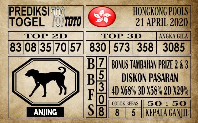 Prediksi Hongkong Pools 21 April 2020