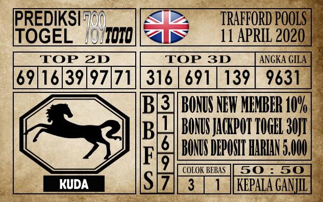 Prediksi Trafford Pools 11 April 2020