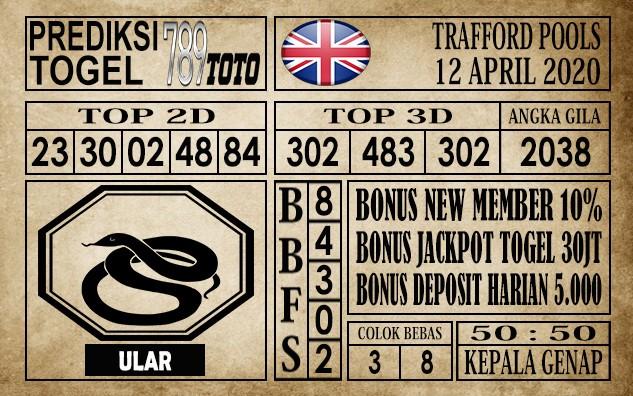 Prediksi Trafford pools 12 April 2020