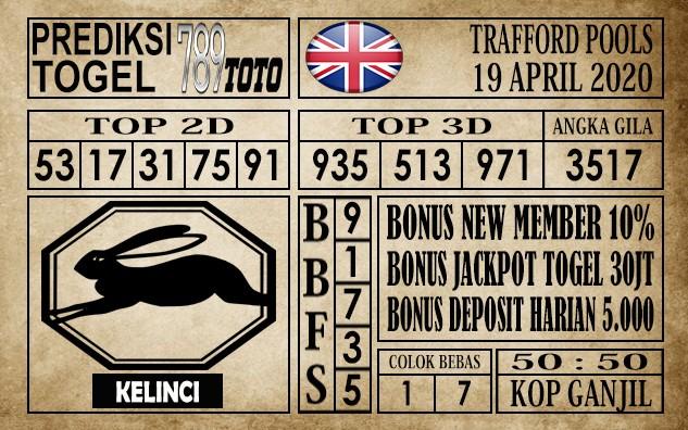 Prediksi Trafford Pools 19 April 2020