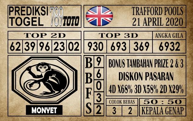 Prediksi Trafford Pools 21 April 2020