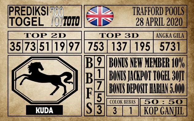 Prediksi Trafford Pools 28 April 2020