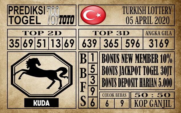 Prediksi Turkish Lottery 05 April 2020