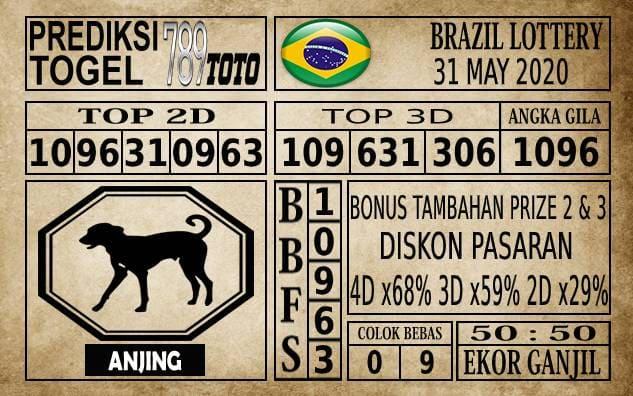 Prediksi Brazil Lottery Hari Ini 31 Mei 2020