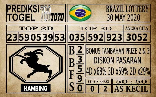 Prediksi Brazil Lottery Hari Ini 30 Mei 2020