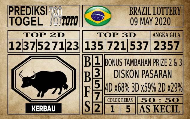 Prediksi Brazil Lottery Hari Ini 09 Mei 2020