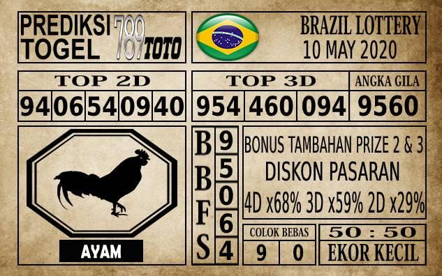 Prediksi Brazil Lottery Hari Ini 10 Mei 2020