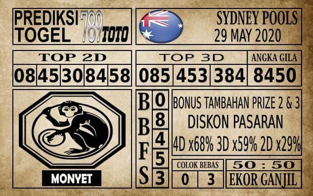 Prediksi Sydney Pools Hari Ini 29 Mei 2020