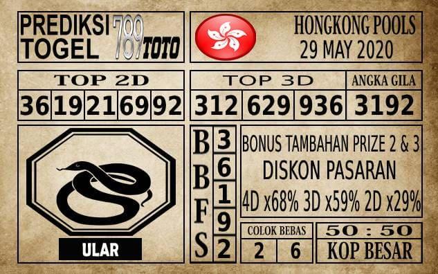 Prediksi Hongkong Pools Hari Ini 29 Mei 2020