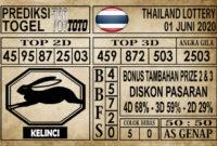 Prediksi Thailand Lottery Hari Ini 1 Juni 2020