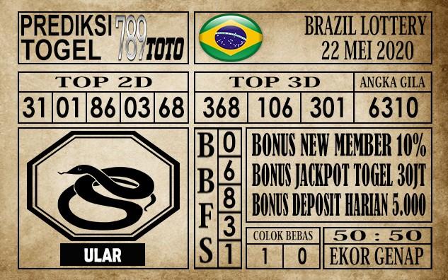 Prediksi Brazil Lottery 22 April 2020