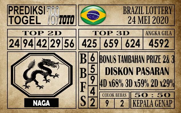 Prediksi Brazil Lottery 24 Mei 2020