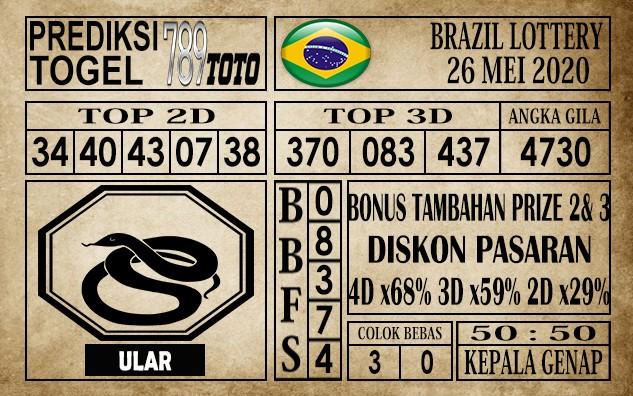 Prediksi Brazil Lottery 26 Mei 2020