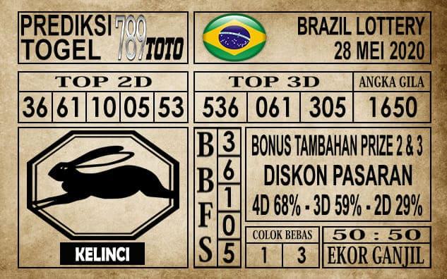 Prediksi Brazil Lottery Hari Ini 28 Mei 2020