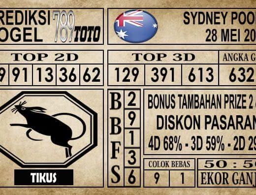 Prediksi Sydney Pools Hari ini 28 Mei 2020