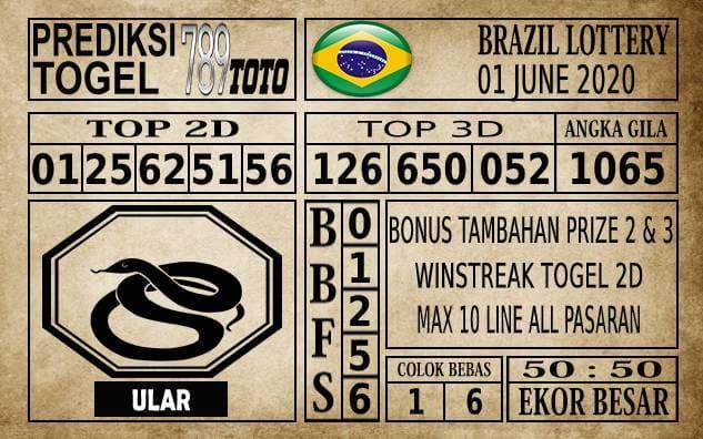 Prediksi Brazil Lottery Hari Ini 01 Juni 2020