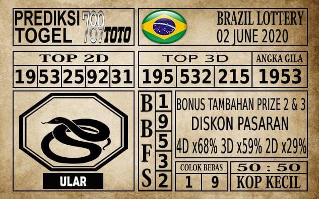 Prediksi Brazil Lottery Hari Ini 02 Juni 2020
