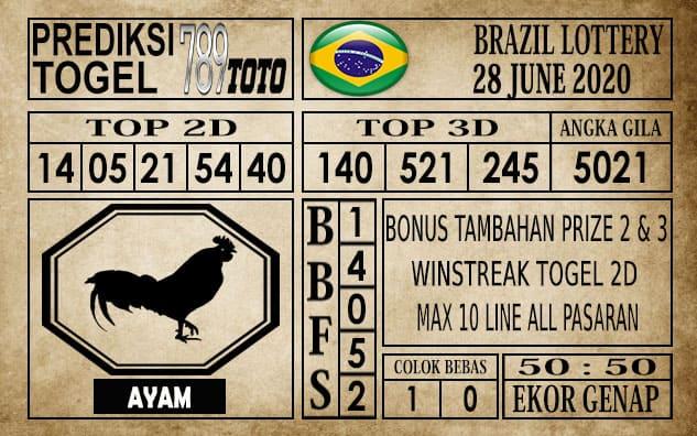 Prediksi Brazil Lottery Hari Ini 28 Juni 2020