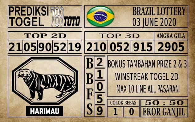 Prediksi Brazil Lottery Hari Ini 03 Juni 2020