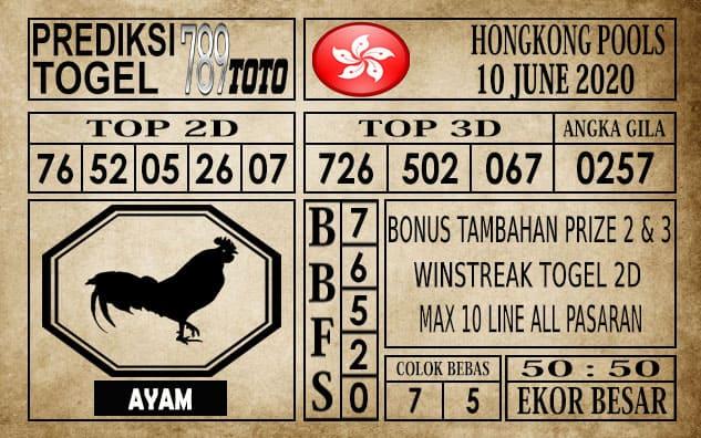 Prediksi Hongkong Pools Hari Ini 10 Juni 2020