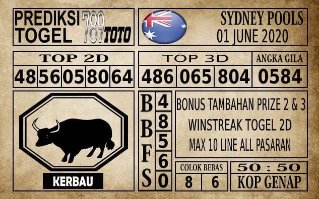 Prediksi Sydney Pools Hari Ini 01 Juni 2020
