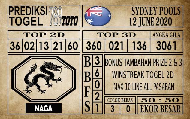 Prediksi Sydney Pools Hari Ini 12 Juni 2020