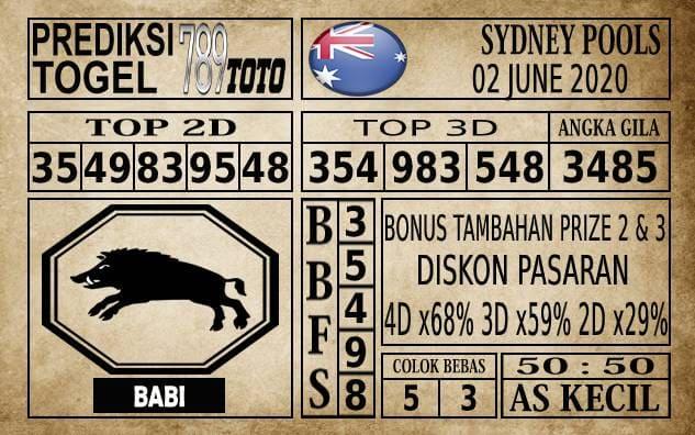 Prediksi Sydney Pools Hari Ini 02 Juni 2020