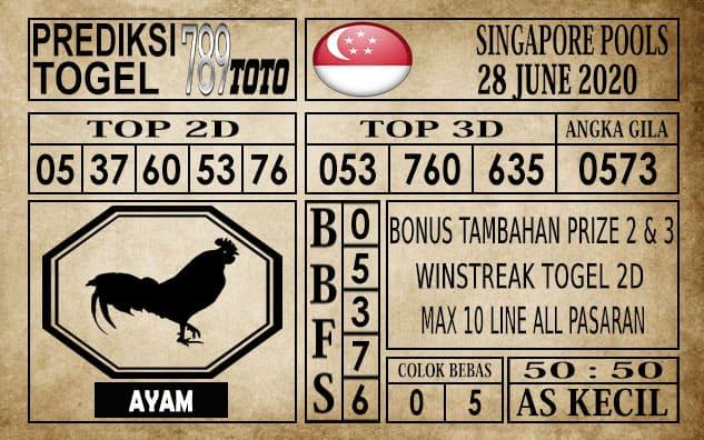 Prediksi Singapore Pools Hari ini 28 Juni 2020