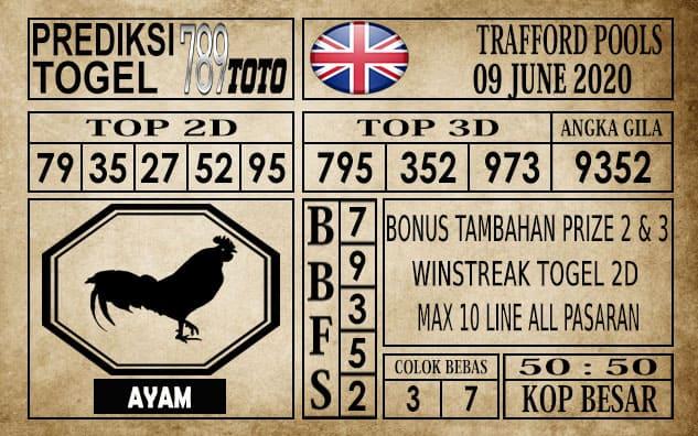 Prediksi Trafford Pools Hari Ini 09 Juni 2020