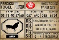 Prediksi Hongkong Siang Hari Ini 07 Juli 2020