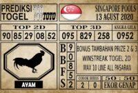 Prediksi Singapore Pools Hari ini 13 Agustus 2020