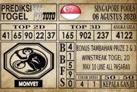 Prediksi Singapore Pools Hari ini 06 Agustus 2020