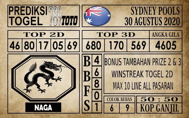 Prediksi Sydney Pools Hari Ini 30 Agustus 2020