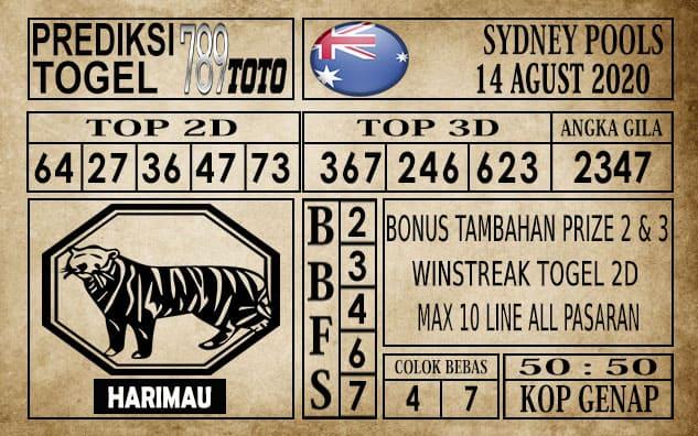 Prediksi Sydney Pools Hari ini 14 Agustus 2020