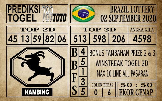 Prediksi Brazil Lottery Hari Ini 02 September 2020