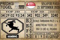 Prediksi Singapore Pools Hari ini 21 September 2020