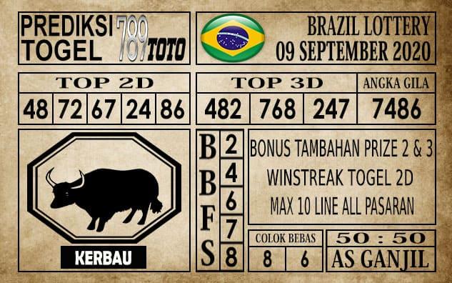 Prediksi Brazil Lottery Hari Ini 09 September 2020