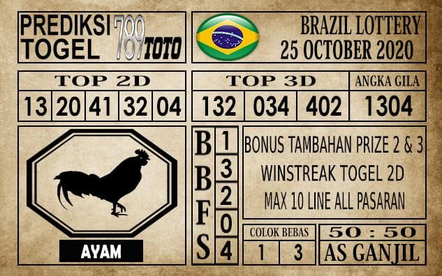 Prediksi Brazil Lottery Hari Ini 25 Oktober 2020