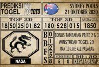 Prediksi Sydney Pools Hari ini 21 Oktober 2020